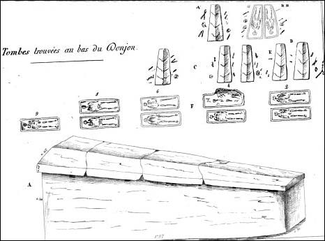 rites funéraires rome antique